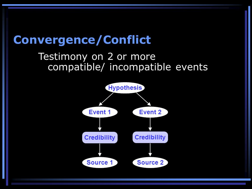 Testimony on 2 or more compatible/ incompatible events Hypothesis Credibility Source 1Source 2 Event 1Event 2 Convergence/Conflict