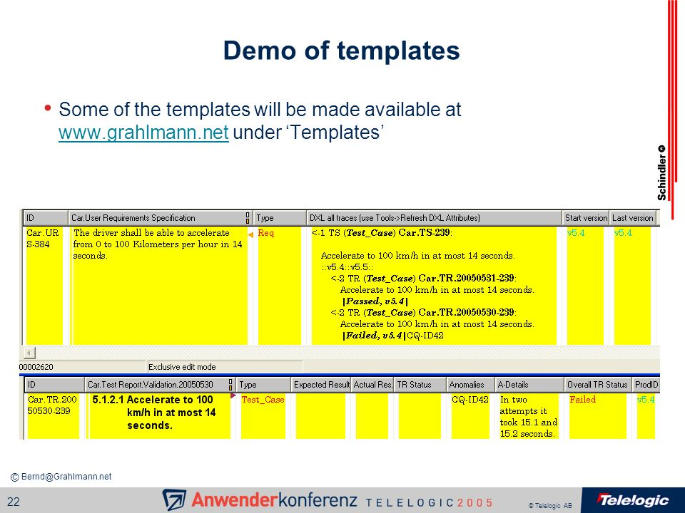 © Telelogic AB 22 Demo of templates Some of the templates will be made available at www.grahlmann.net under Templates www.grahlmann.net Bernd@Grahlman