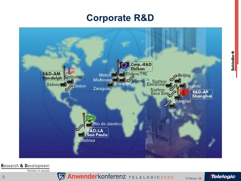 © Telelogic AB 5 Corporate R&D