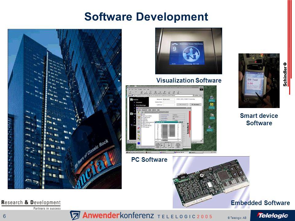 © Telelogic AB 6 Software Development Smart device Software PC Software Visualization Software Embedded Software