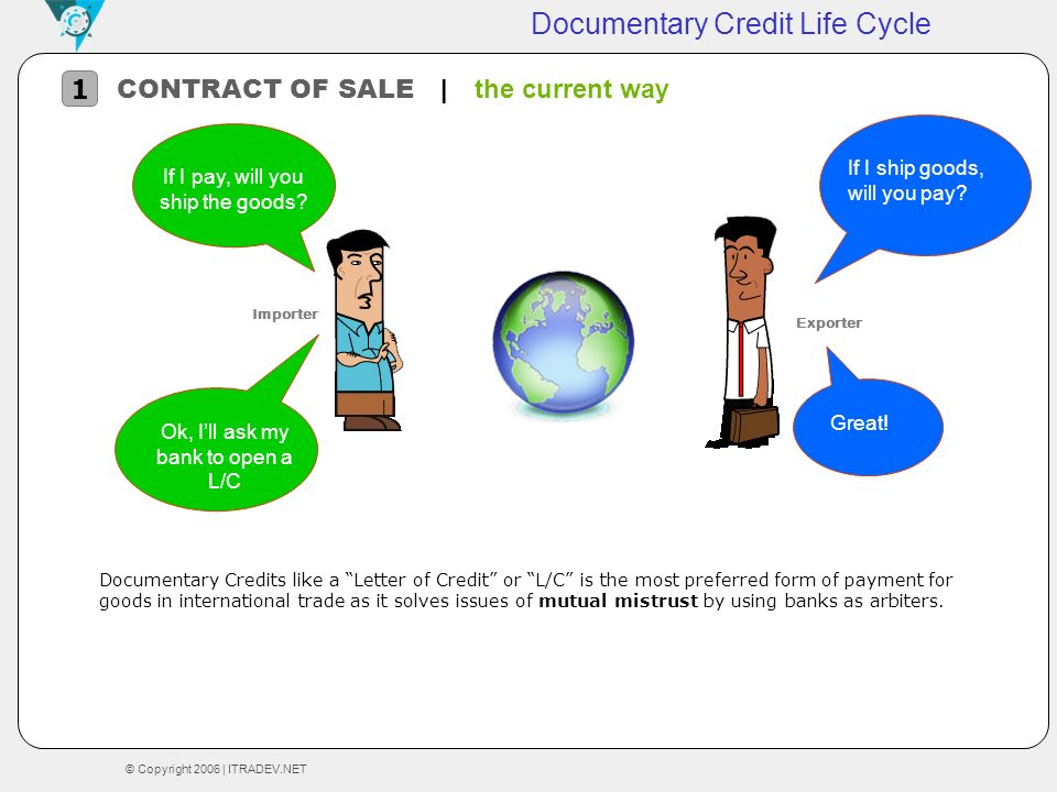 © Copyright 2006 | ITRADEV.NET Documentary Credit Life Cycle If I ship goods, will you pay? Documentary Credits like a Letter of Credit or L/C is the