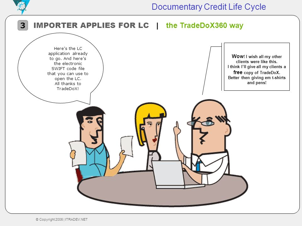 © Copyright 2006 | ITRADEV.NET Documentary Credit Life Cycle IMPORTER APPLIES FOR LC | the TradeDoX360 way 3 Heres the LC application already to go. A