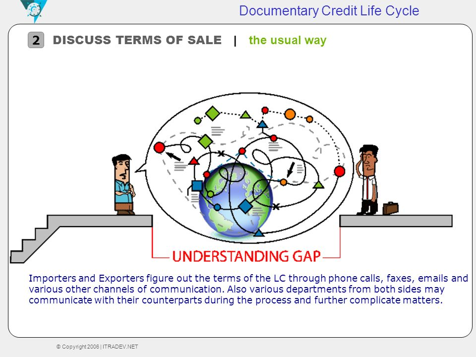 © Copyright 2006 | ITRADEV.NET Documentary Credit Life Cycle DISCUSS TERMS OF SALE | the usual way 2 Great! Importers and Exporters figure out the ter