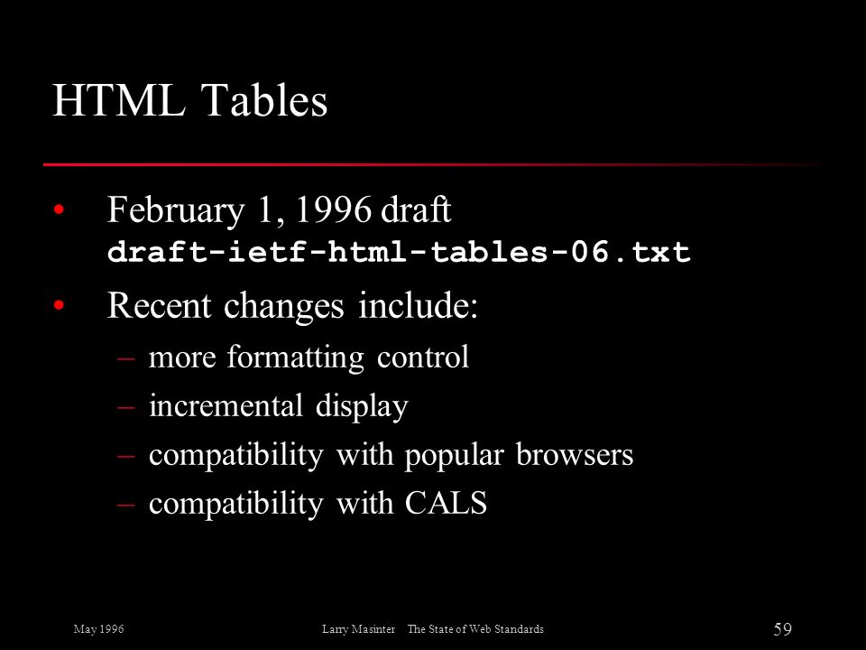 May 1996 59 Larry Masinter The State of Web Standards HTML Tables February 1, 1996 draft draft-ietf-html-tables-06.txt Recent changes include: –more f