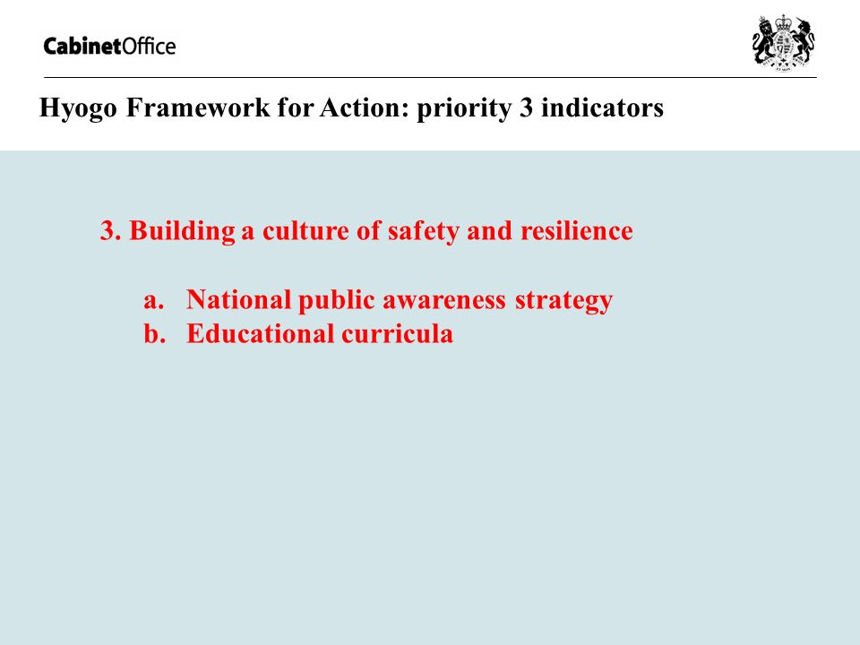 3. Building a culture of safety and resilience a.National public awareness strategy b.Educational curricula Hyogo Framework for Action: priority 3 ind