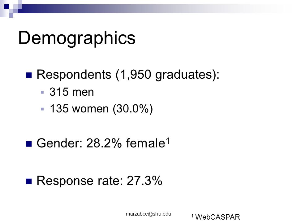 Demographics Respondents (1,950 graduates): 315 men 135 women (30.0%) Gender: 28.2% female 1 Response rate: 27.3% 1 WebCASPAR