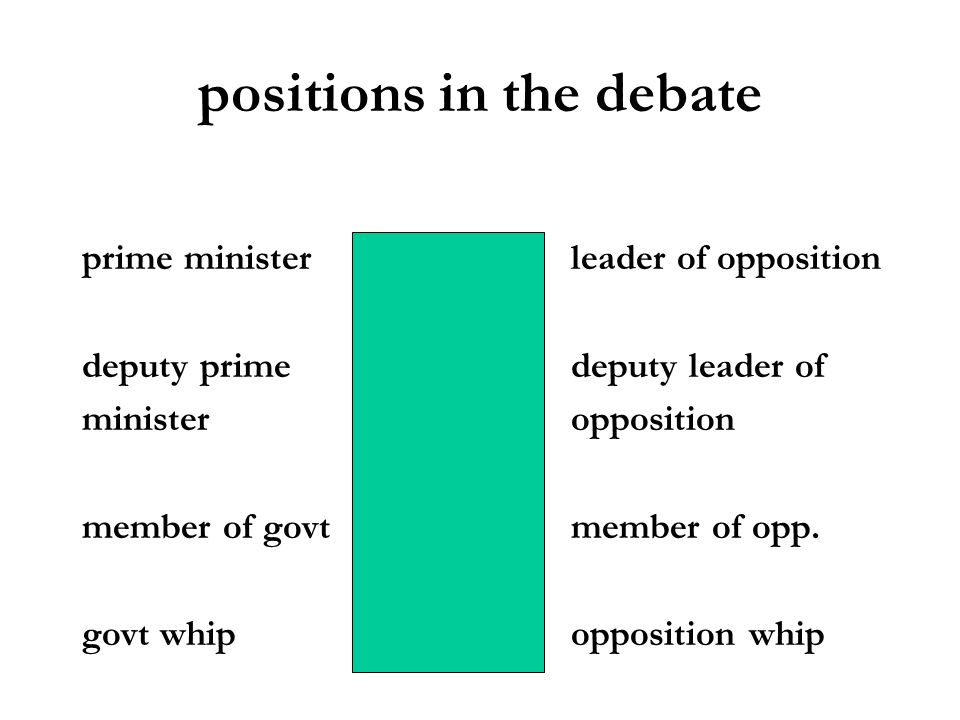 positions in the debate prime minister leader of opposition deputy prime deputy leader of minister opposition member of govt member of opp. govt whip