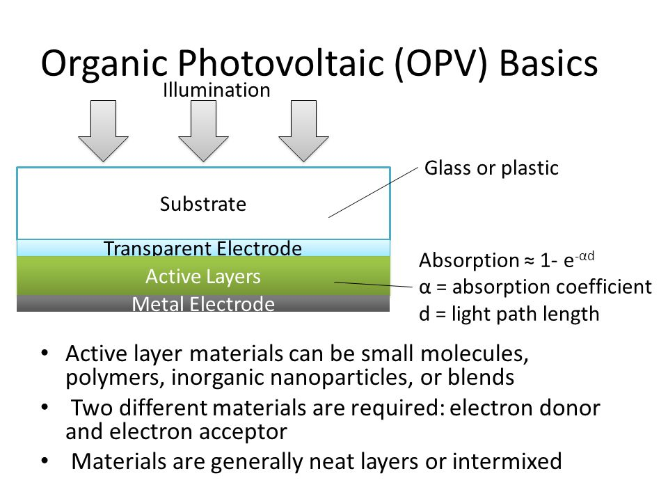 Organic Photovoltaic (OPV) Basics Active layer materials can be small molecules, polymers, inorganic nanoparticles, or blends Two different materials