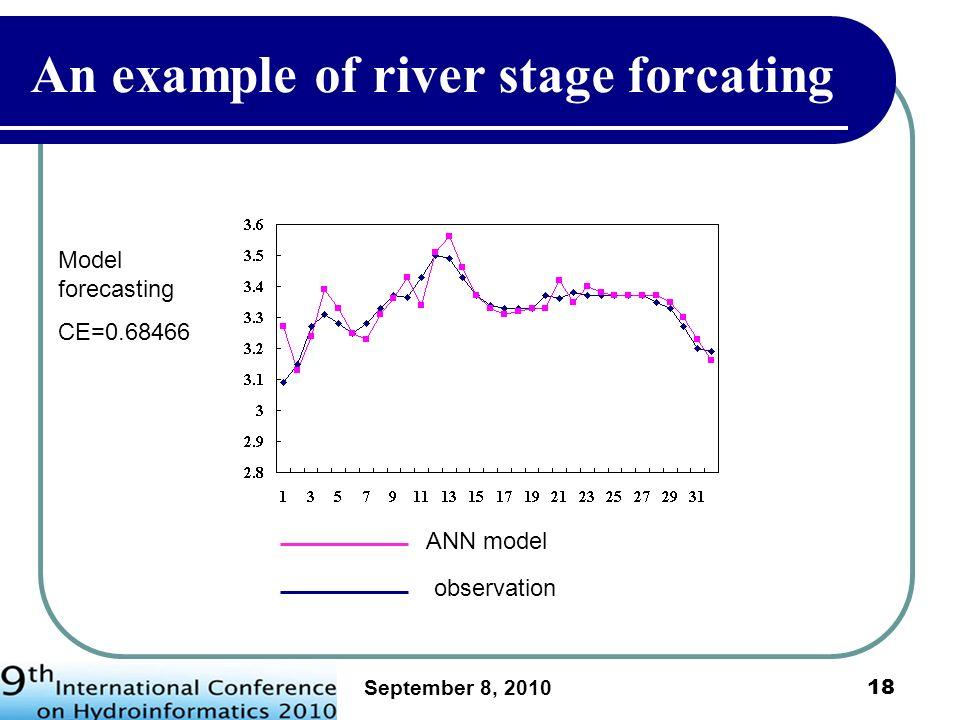 September 8, 2010 19 Model forecasting CE=0.68466 CP= -0.3314 Naive forecasting CE=0.76315 ANN model observation Naïve model