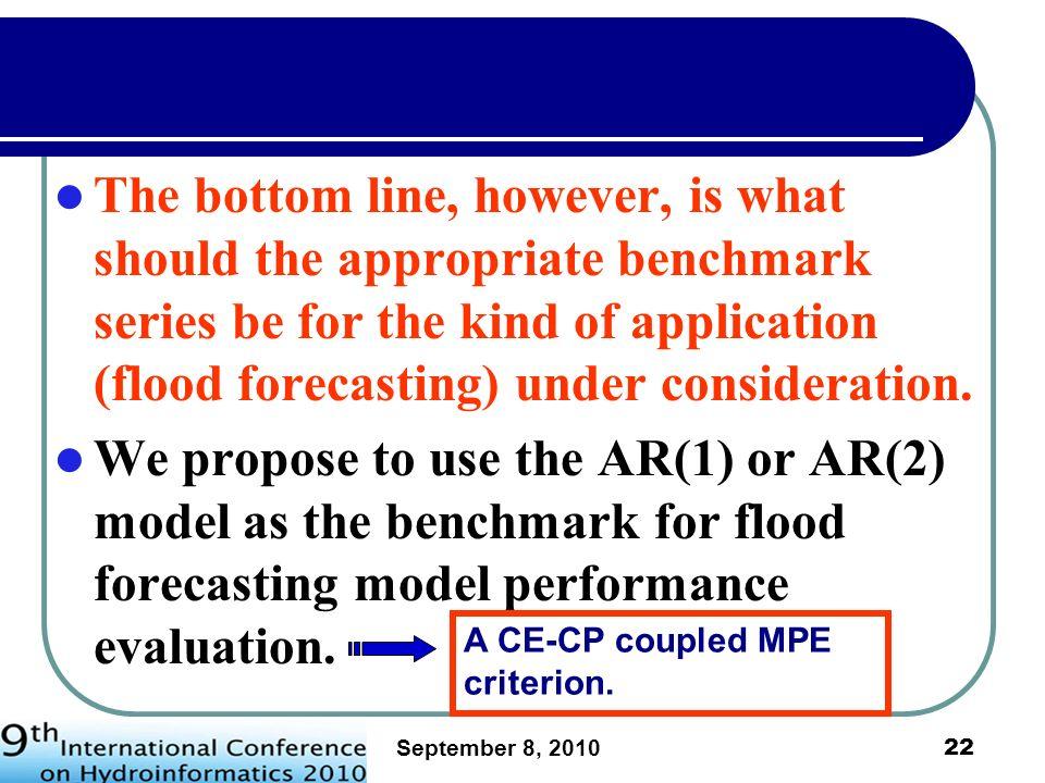 September 8, 2010 23 Demonstration of parameter and model uncertainties