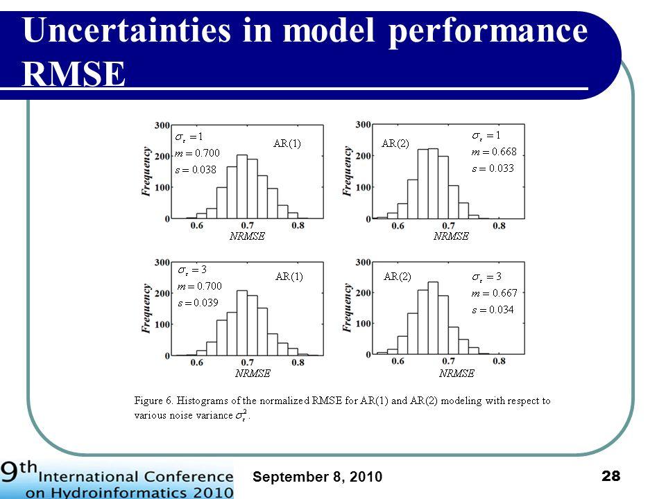 September 8, 2010 29 Uncertainties in model performance RMSE