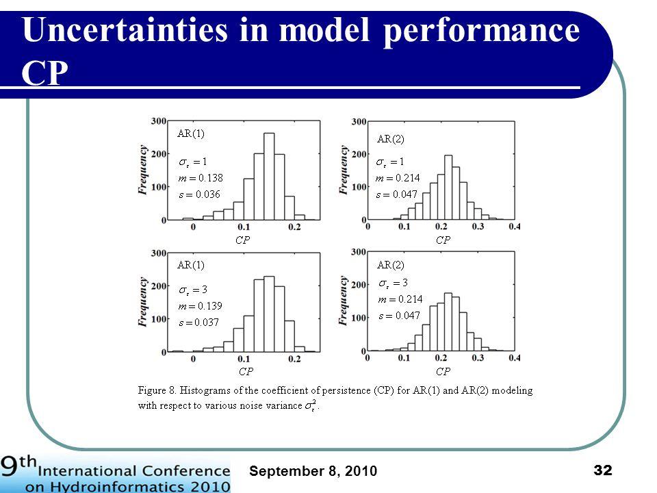 September 8, 2010 33 Uncertainties in model performance CP