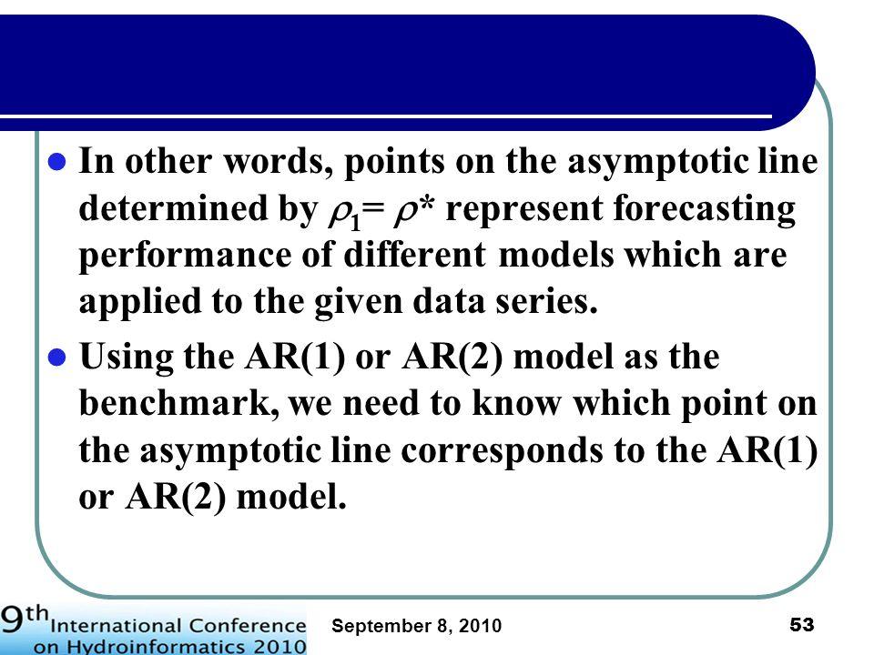 September 8, 2010 54 CE-CP relationships for AR(1) model AR(1) [B]