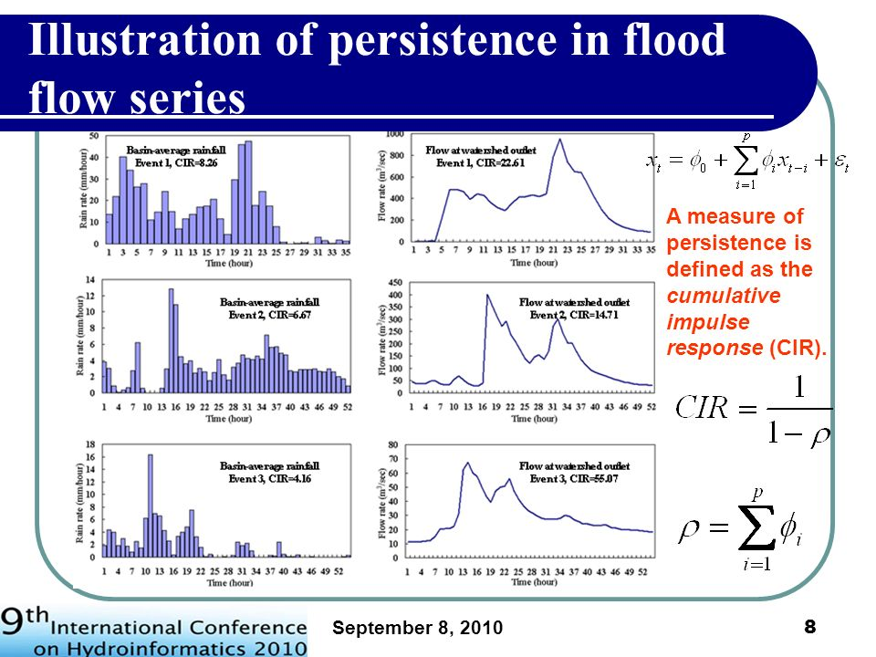 September 8, 2010 9 The flow series have significantly higher persistence than the rainfall series.