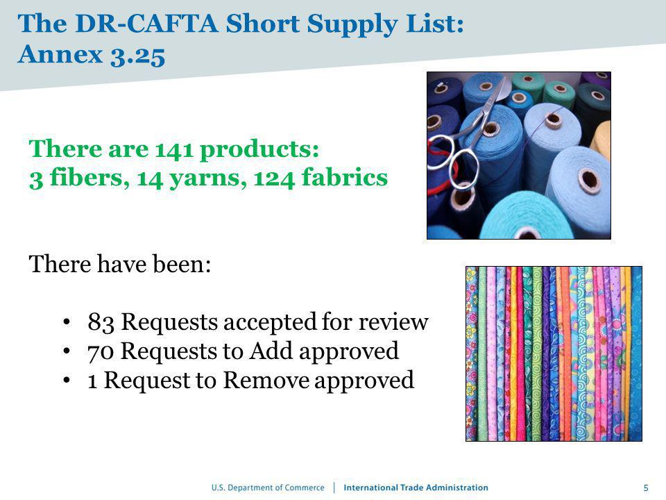 The DR-CAFTA Short Supply List: Annex 3.25 There are 141 products: 3 fibers, 14 yarns, 124 fabrics There have been: 83 Requests accepted for review 70
