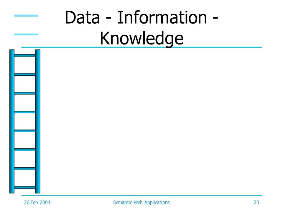 26 Feb 2004Semantic Web Applications23 Data - Information - Knowledge