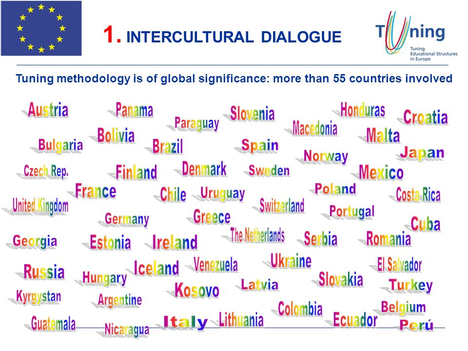 Tuning methodology is of global significance: more than 55 countries involved 1. INTERCULTURAL DIALOGUE