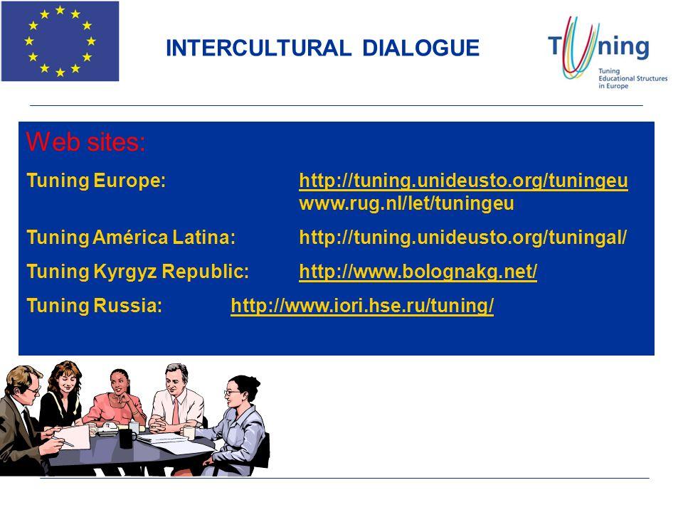 Web sites: Tuning Europe:http://tuning.unideusto.org/tuningeu www.rug.nl/let/tuningeuhttp://tuning.unideusto.org/tuningeu Tuning América Latina:http:/