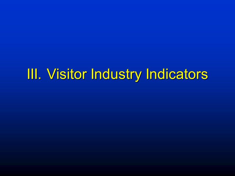 Alaska Full-Year Visitor Volume, May 2006-April 2007 By Transportation Market Source: Alaska Visitor Statistics Program (AVSP), McDowell Group, Inc.