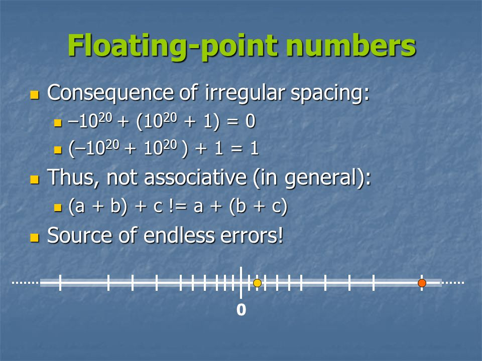 Floating-point numbers Consequence of irregular spacing: Consequence of irregular spacing: –10 20 + (10 20 + 1) = 0 –10 20 + (10 20 + 1) = 0 (–10 20 +