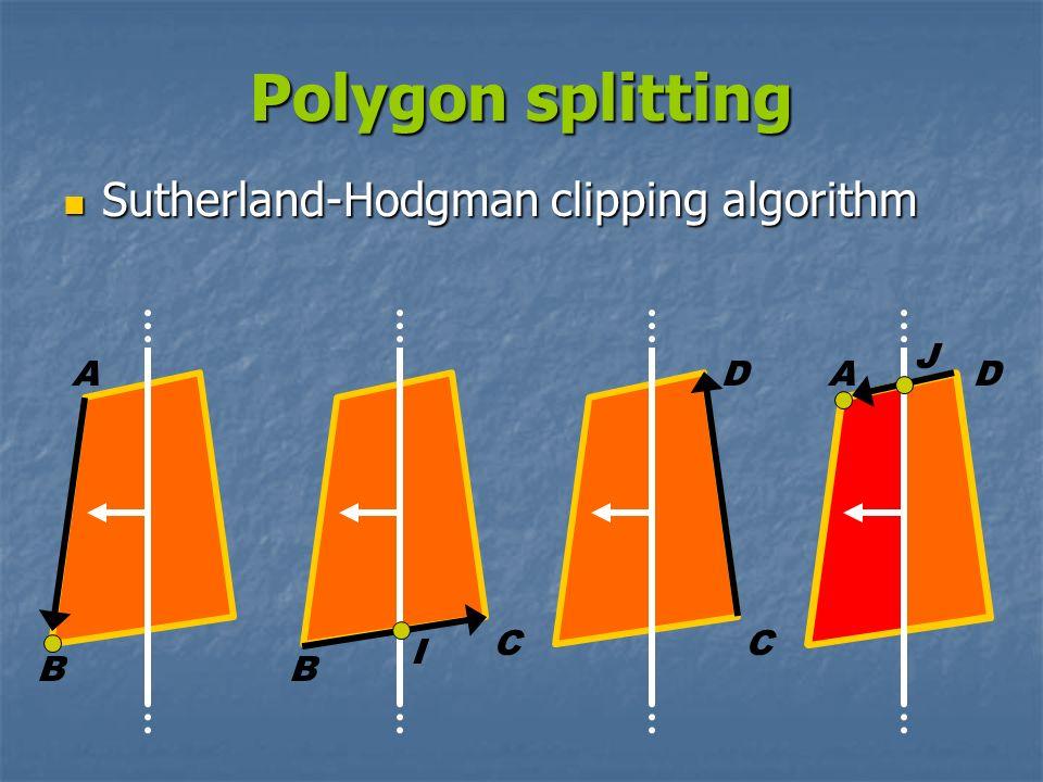 Sutherland-Hodgman clipping algorithm Sutherland-Hodgman clipping algorithm A BB C I D C AD J