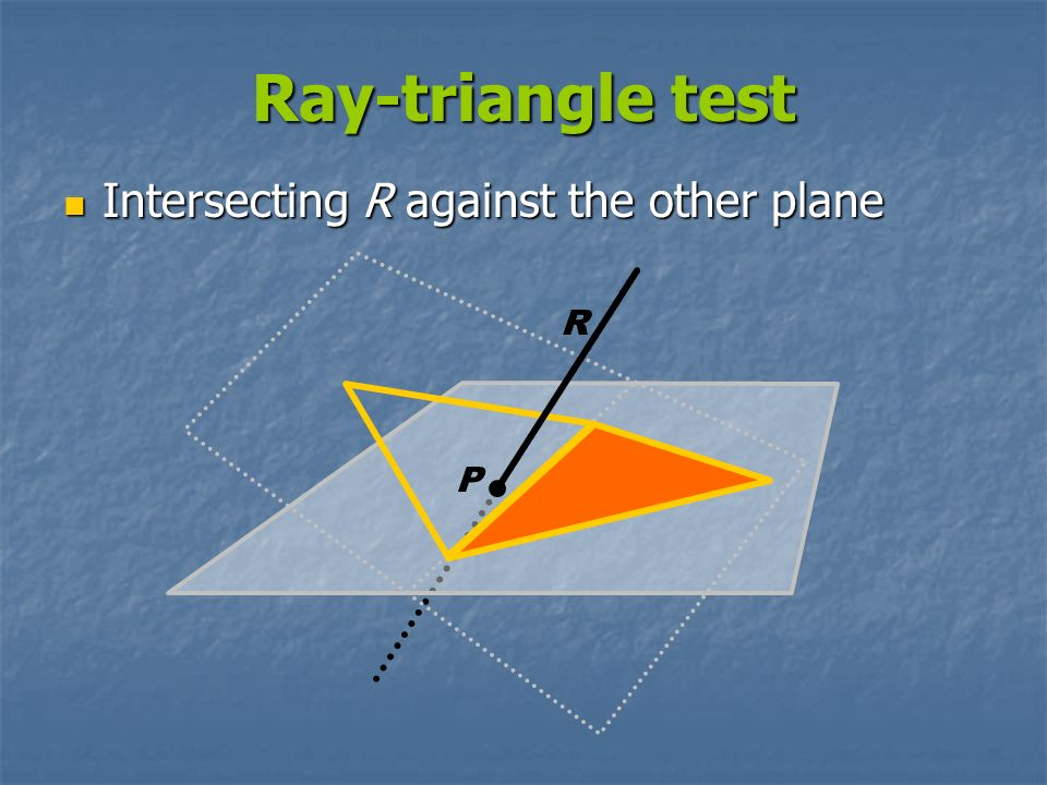 Ray-triangle test Intersecting R against the other plane Intersecting R against the other plane R P