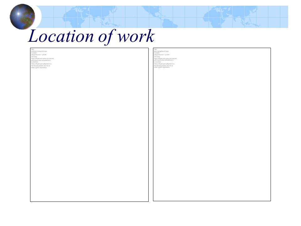 Location of work