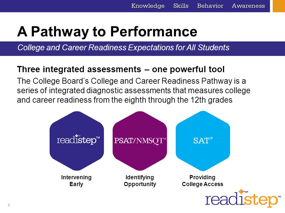 6 A Pathway to Performance College and Career Readiness Expectations for All Students Three integrated assessments – one powerful tool The College Boa