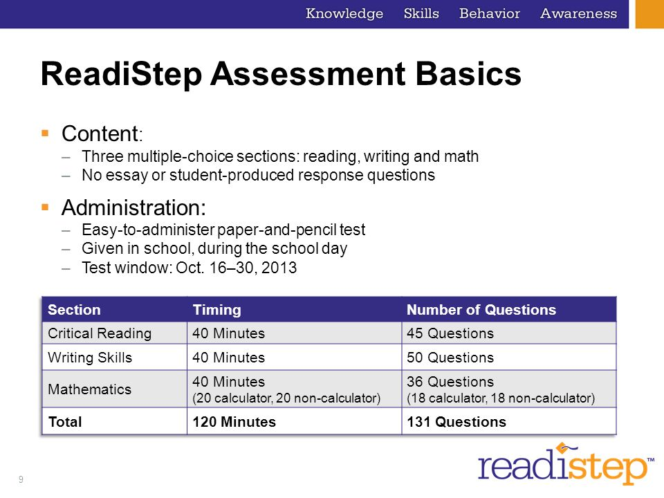 9 ReadiStep Assessment Basics Content : –Three multiple-choice sections: reading, writing and math –No essay or student-produced response questions Ad