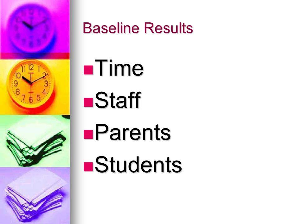 1. Management a.student discipline b.student supervision c.employee supervision d.employee discipline e.office work/prep f.building management g.paren