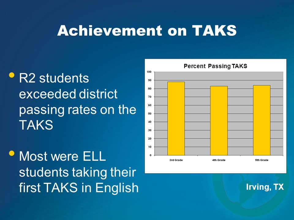 Achievement on TAKS R2 students exceeded district passing rates on the TAKS Most were ELL students taking their first TAKS in English Irving, TX Perce
