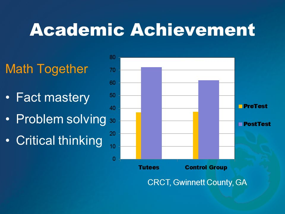 Math Together Fact mastery Problem solving Critical thinking CRCT, Gwinnett County, GA Academic Achievement