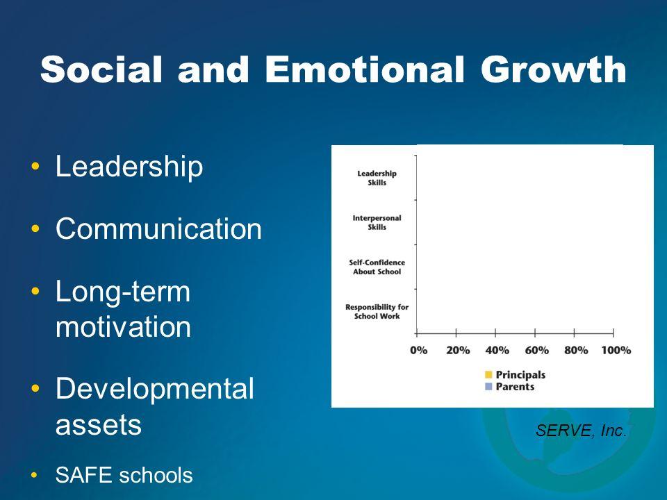 Social and Emotional Growth Leadership Communication Long-term motivation Developmental assets SAFE schools SERVE, Inc.