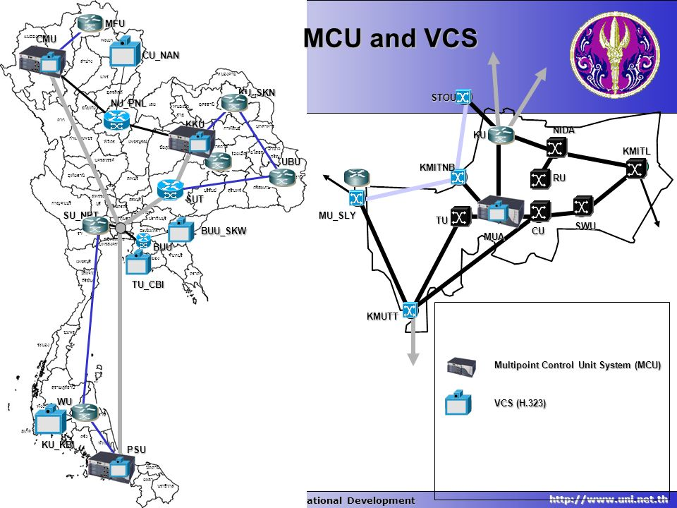 Office of Information Technology Administration for Educational Development http://www.uni.net.th MCU and VCS Multipoint Control Unit System (MCU) MUA