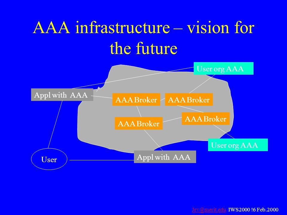 User org AAA AAA Broker Appl with AAA User org AAA Appl with AAA AAA Broker User AAA infrastructure – vision for the future Jrv@merit.edu IWS2000 !6 F