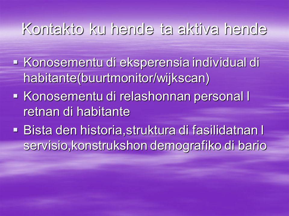Kontakto ku hende ta aktiva hende Konosementu di eksperensia individual di habitante(buurtmonitor/wijkscan) Konosementu di eksperensia individual di h
