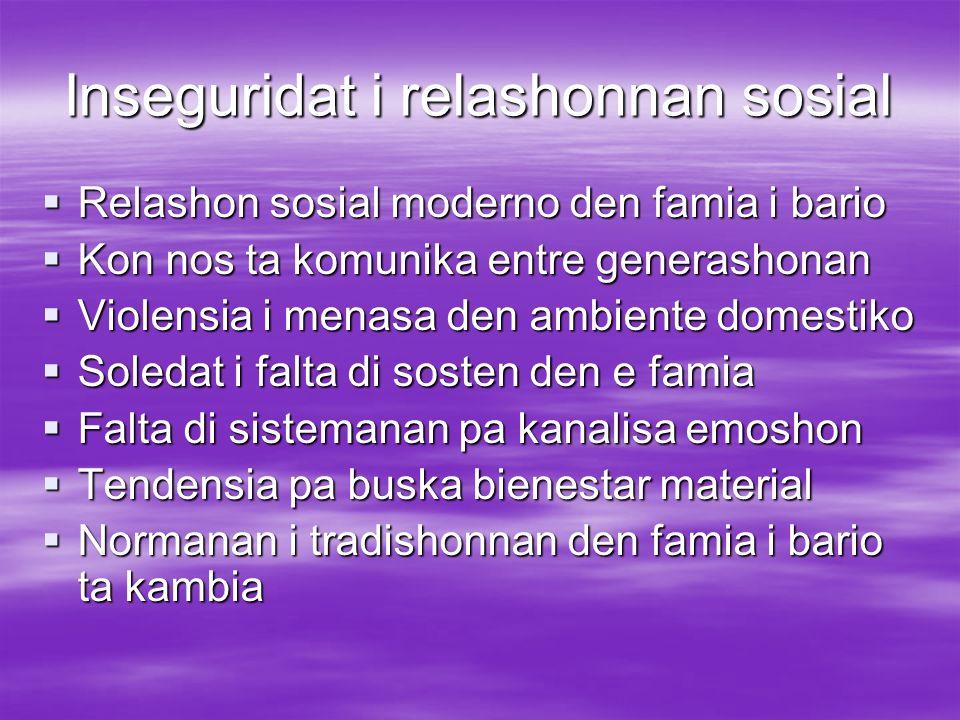 Inseguridat i relashonnan sosial Relashon sosial moderno den famia i bario Relashon sosial moderno den famia i bario Kon nos ta komunika entre generas