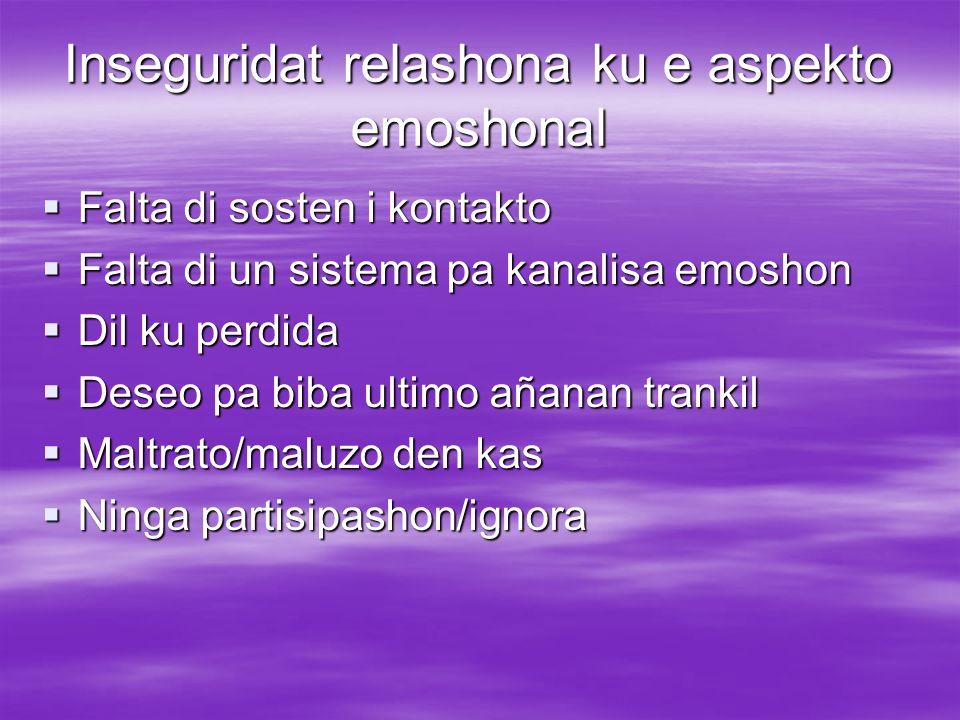 Inseguridat relashona ku e aspekto emoshonal Falta di sosten i kontakto Falta di un sistema pa kanalisa emoshon Dil ku perdida Deseo pa biba ultimo añ