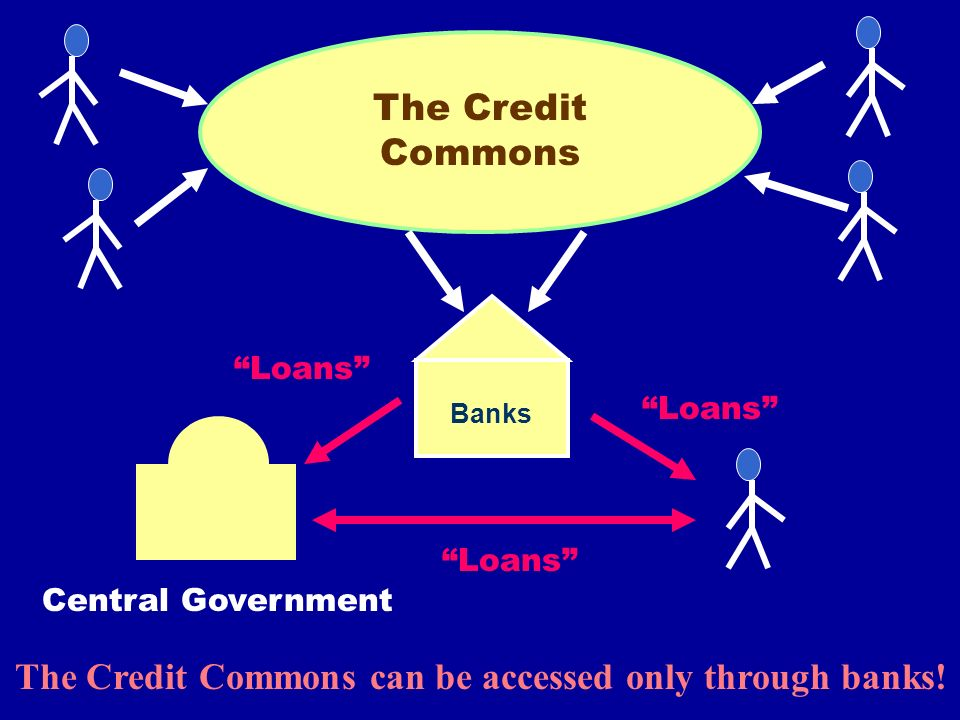 The Credit Commons Central Government Loans Banks The Credit Commons can be accessed only through banks! Loans
