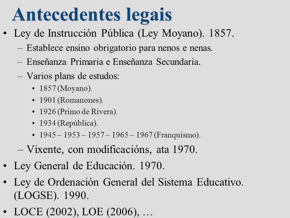 Antecedentes legais Ley de Instrucción Pública (Ley Moyano). 1857. –Establece ensino obrigatorio para nenos e nenas. –Enseñanza Primaria e Enseñanza S