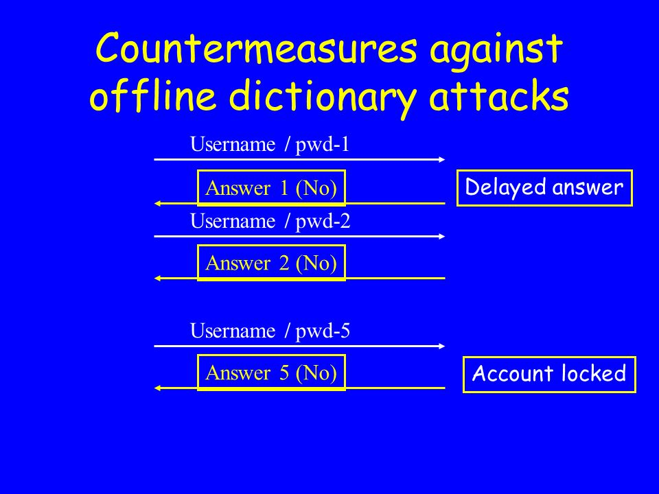 Global Password Attack: Countering the countermeasurs Username-1 / pwd-1 Username-2 / pwd-2 Username-100 / pwd-100 Answer 2Answer 1Answer 100 Pipelining guesses: High throughput Use different usernames - no locking