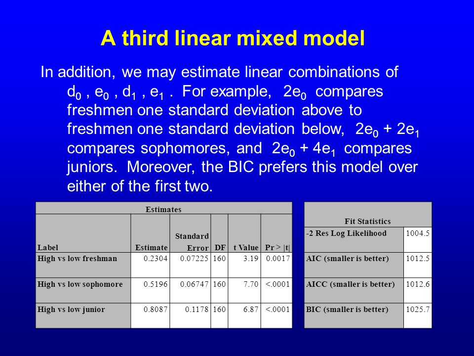 A third linear mixed model In addition, we may estimate linear combinations of d 0, e 0, d 1, e 1. For example, 2e 0 compares freshmen one standard de