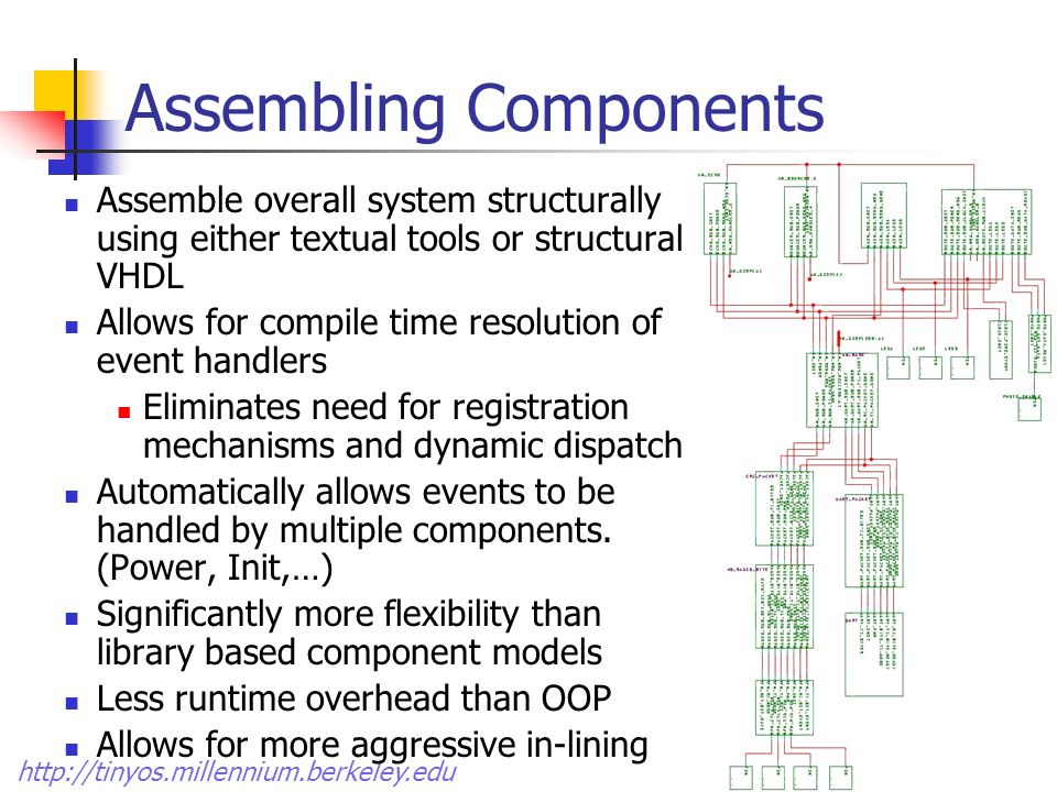 Assembling Components Assemble overall system structurally using either textual tools or structural VHDL Allows for compile time resolution of event handlers Eliminates need for registration mechanisms and dynamic dispatch Automatically allows events to be handled by multiple components.