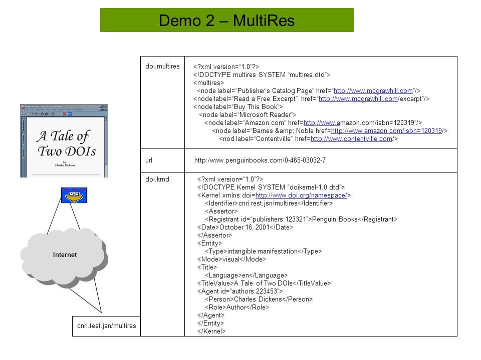 Demo 2 – MultiRes urlhttp:/www.penguinbooks.com/0-465-03032-7 doi.multires http://www.mcgrawhill.com http://www.mcgrawhill.com http://www.a http://www.amazon.com/isbn=120319 http://www.contentville.com doi.kmd http://www.doi.org/namespace/ cnri.rest.jsn/multires Penguin Books October 16, 2001 intangible manifestation visual en A Tale of Two DOIs Charles Dickens Author cnri.test.jsn/multires Internet
