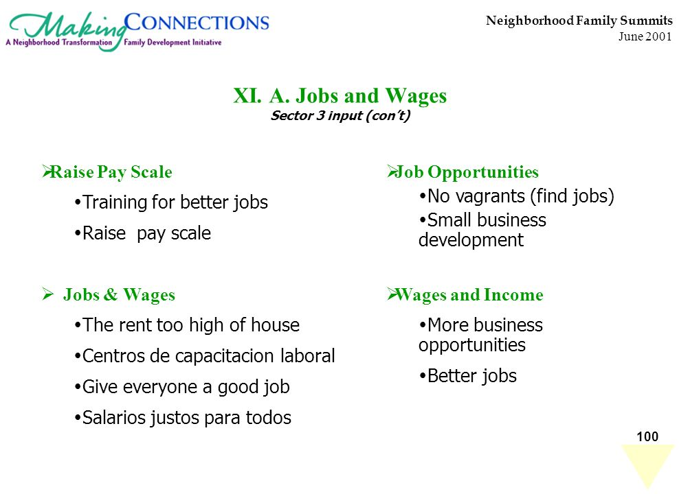 100 Neighborhood Family Summits June 2001 XI. A. Jobs and Wages Sector 3 input (cont) Raise Pay Scale Training for better jobs Raise pay scale Jobs &