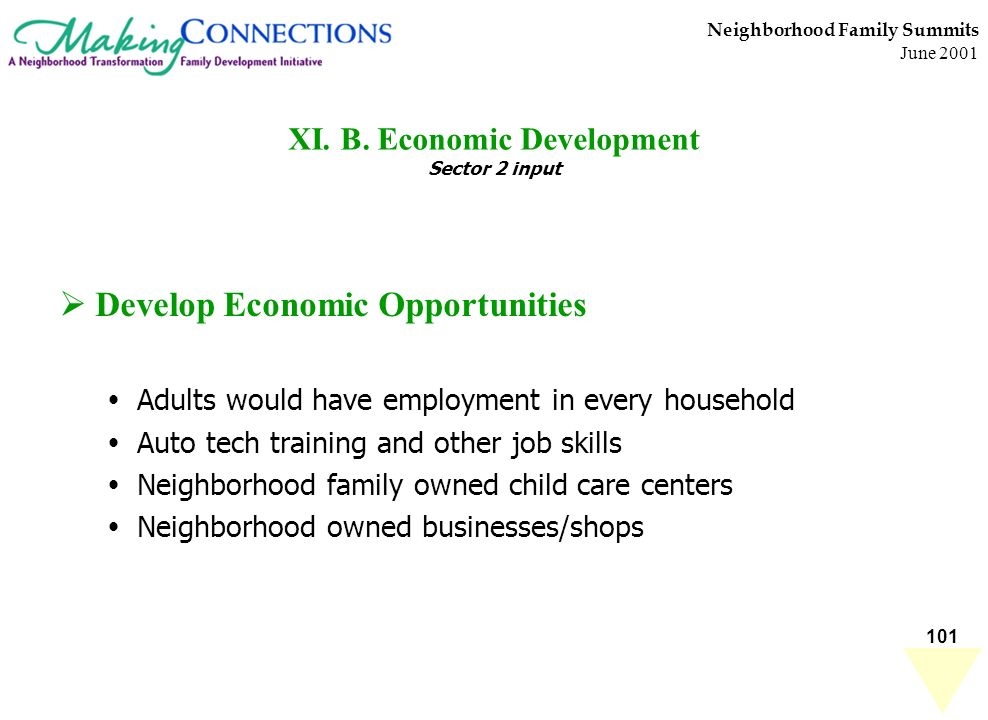 101 Neighborhood Family Summits June 2001 XI. B. Economic Development Sector 2 input Develop Economic Opportunities Adults would have employment in ev