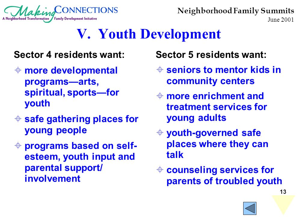 13 Neighborhood Family Summits June 2001 Sector 4 residents want: more developmental programsarts, spiritual, sportsfor youth safe gathering places for young people programs based on self- esteem, youth input and parental support/ involvement Sector 5 residents want: seniors to mentor kids in community centers more enrichment and treatment services for young adults youth-governed safe places where they can talk counseling services for parents of troubled youth V.