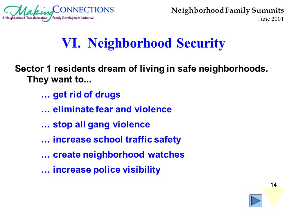 14 VI. Neighborhood Security Sector 1 residents dream of living in safe neighborhoods.