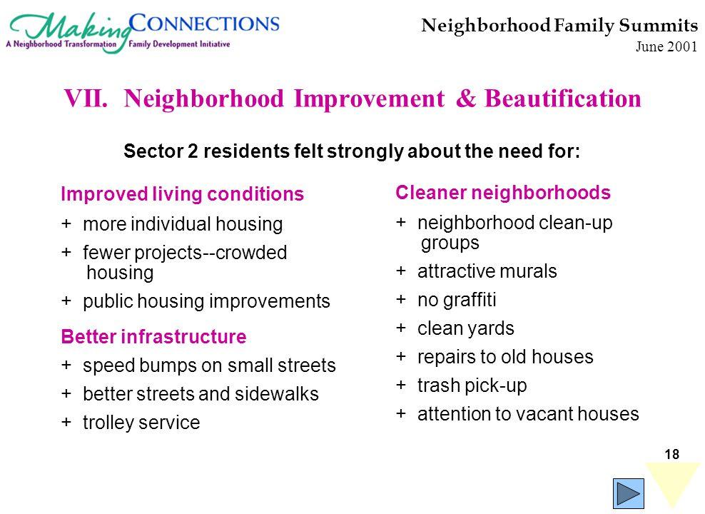 18 Neighborhood Family Summits June 2001 VII. Neighborhood Improvement & Beautification Improved living conditions + more individual housing + fewer p