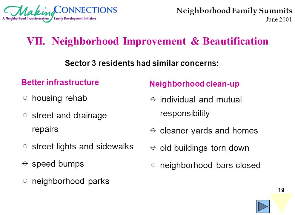 19 Neighborhood Family Summits June 2001 Better infrastructure housing rehab street and drainage repairs street lights and sidewalks speed bumps neighborhood parks Sector 3 residents had similar concerns: Neighborhood clean-up individual and mutual responsibility cleaner yards and homes old buildings torn down neighborhood bars closed VII.